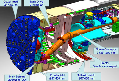 Fig 1. Cross section of Hitachi Zosen TBM