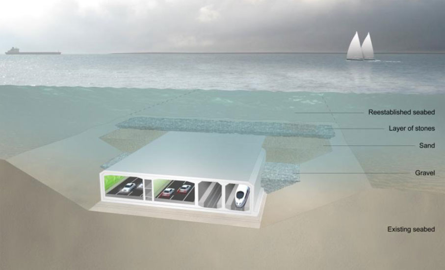 how to build a tunnel under water