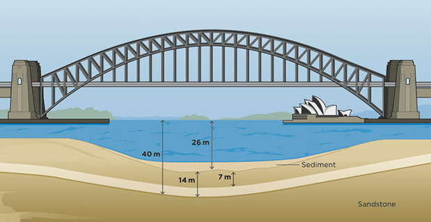 Harbour crossing to a depth of 40m through sandstone