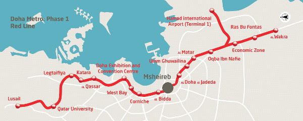 Alignment of Red Line North (Msheireb–Lusail)
