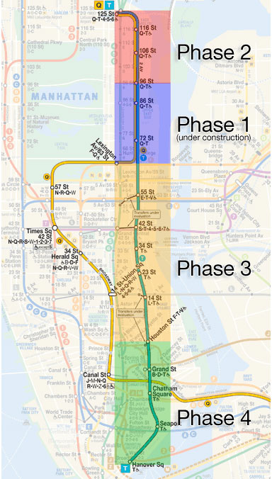Fig 3. Four phases of 2<sup>nd</sup> Ave Subway