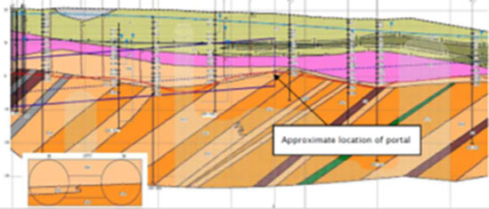 Fig 2. Geological section at the major road underpass