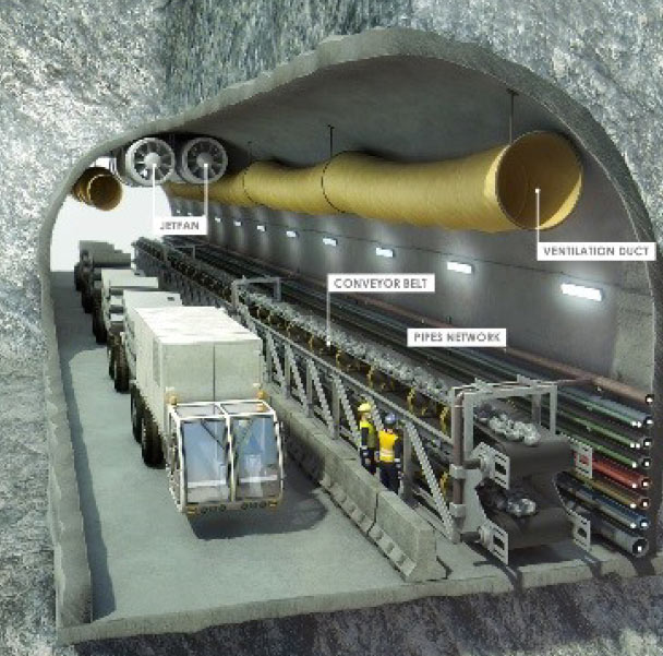 Fig 5. Access tunnel design and installations